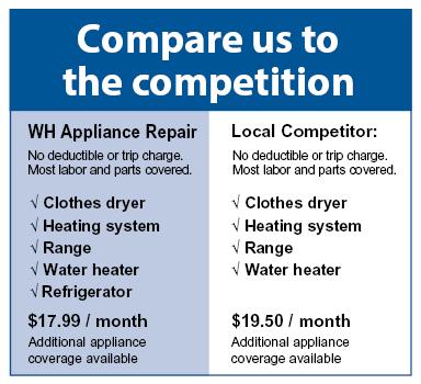 Wh Appliance Repair